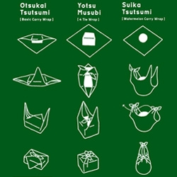 Mottainai Furoshiki ~ an alternative to gift wrap and plastic bags, here's a series of japanese techniques as created by the Minister of Environment back in 2006!