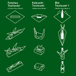 Beautiful graphics for this guide to FUROSHIKI wrapping by the Japanese Ministry of the Environment .  Personally, I would print it directly on the cloth.