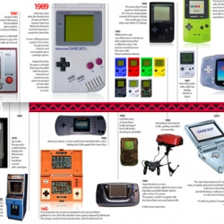 The Nintendo Game Boy—the most popular game console of all time—was born today, April 21, back in 1989. Here are its 20 years of history in a timeline that actually goes back to 1889.