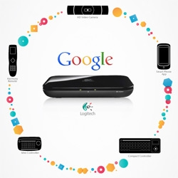Google and Logitech team up for GoogleTV