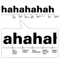 ha hah haha hahahahaha ~ a helpful translation tool for just how amused you want to seem