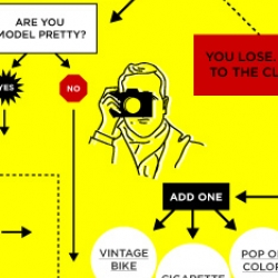 Want to be photographed by The Sartorialist? Refinery 29 has a step-by-step guide.