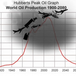 What happens when all the oil runs out?  Take a trip from 1900 to 2080 and beyond to see a possibility, based on the Hubbert Peak theory on oil.