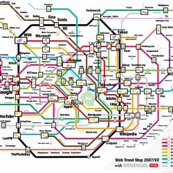Web Trend Map based off of the Tokyo Subway map