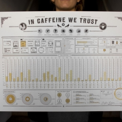 Column Five has created an interactive coffee poster in appreciation of their clients and partners to share in the love of two important things: caffeine consumption and data visualization. C5 will also be releasing 500 limited prints in their Five-&-Dime.