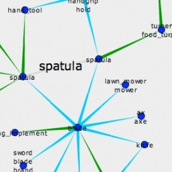 Visuwords: Online Graphical Dictionary