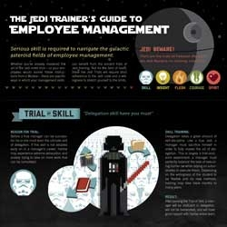 Serious skill is required to navigate the asteroid fields of employee management. Mastered the art of the Jedi Mind Trick or would your employees sooner follow instructions from a Wookie? your management skills can benefit from Jedi training.