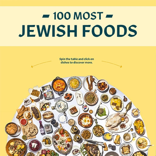 "100 Most Jewish Foods by Tablet Magazine - fun interface where you ""Spin the table and click on dishes to discover more."""