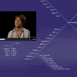 LivesConnected is an experiment in data visualization. The data tells a story, conveys emotion and illustrates the relationships between oral narratives during Hurricane Katrina.