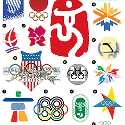 How well do you know your Olympics Logos of years past?