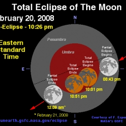 Get ready for the TOTAL ECLIPSE OF THE MOON!!! Weds night February 20th, 2008 ~