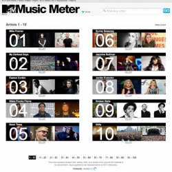 Recently worked on MTV Music Meter, a new music discovery site that utilizes an algorithm developed by EchoNest to rank the top 100 emerging artists. The site works by tracking artist's social media buzz through twitter, blogs, and news feeds.