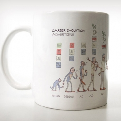Career Evolution of Advertising Store is up!!!