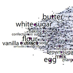 Food meets network science... Researchers from University of Michigan pulled the recipes from allrecipes.com and mapped the ways in which the ingredients were commonly combined.