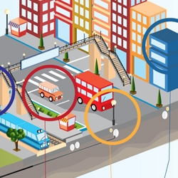 Anatomy of a Smart City [Infographic]