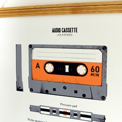 The people at Atelier Défense d'Afficher are bringing vintage school charts back to life with these amazing 'Audio Cassette Anatomy' posters printed on authentic Belgian cotton canvas.