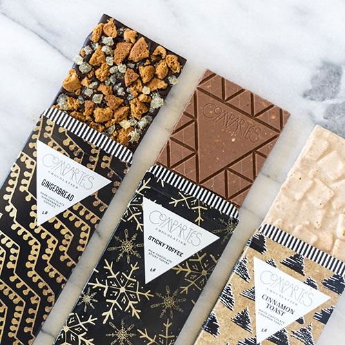"The Dieline dives into the story behind Compartes Chocolates with this new series... Part II ""How Jonathan Graham Took Over Compartes at 19 Years Old"" is particularly interesting into the origin of the packaging and products."