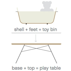 Toy Box + Table - feet - tabletop = Bassinet and vice versa! Gorgeous design