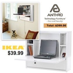 Anthro eNook gets knocked off by ikea... and then they slide the price from $399.00 to $39.99... STILL a knockoff... but also still an interesting charging/laptop station solution.