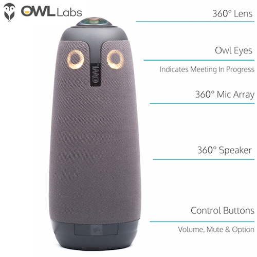 Owl Labs Meeting Owl - cute product design for this video conferencing setup with custom 360° lens with 8 omnidirectional echo-canceling microphones and a 360° speaker.