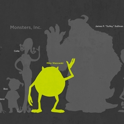 "A comprehensive infographic showing ""100 Pixar Characters"" with their estimated sizes by designer Juan Pablo Bravo."