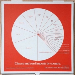 "Pizzerias, in close proximity to large college campuses, were supplied with Economist-branded pizza boxes. Each one reinforces the ""Get a world view"" platform with a pie chart that applies to pizza consumption."