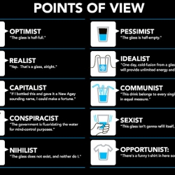 Are you an optimist, pessimist or communist person? find out with this point of view chart.