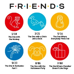We are celebrating 10th and 20th anniversary of 'Friends' show with posters illustrating each episode with an icon, that is 236 icons depicting famous moments and motifs.