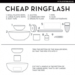 Step-by-step for a cheap ringflash. Photographers can now afford gas.