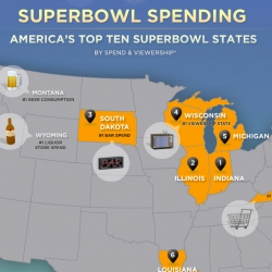 In anticipation of Sunday's big game, here's a spending breakdown of the country's most Superbowl obsessed states.