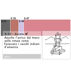 TheSparetimer.org is a website that create a timeline of things to do in your sparetime.