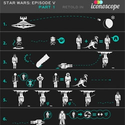 Star Wars Episode V retold in Iconoscope by Wayne Dorrington captures all 63 scenes.