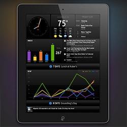 Panic's Status Board - your ultimate iPad dashboard!