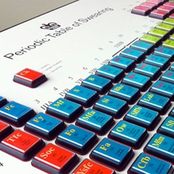 Clay Interactive's Periodic Table of Swearing for Modern Toss with over 100 buttons 100 meters of cabling and over 300 soldered joints.