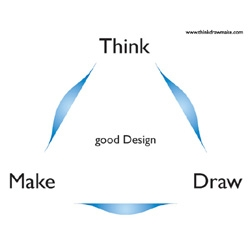 Think - Draw - Make - Less we forget...the most famous design ethos and process that everyone seems to forget to follow.  This site serves as a living reminder for us all.