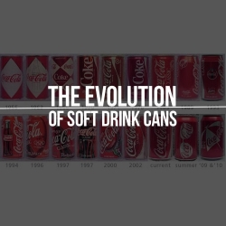 Check out all the magical changes in design that have happened over the last 50+ years as Coke, 7-Up, Squirt, and some of our other favorite brands of soft drinks redefined marketing time after time.
