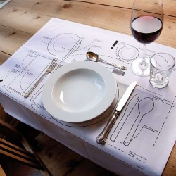 Kniggerich is a placemat which shows the user how to behave during a formal dinner. It is not only a educational device, but points out how strict some rules are. Enjoy your meal.