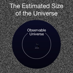 The Scale of the Universe by Cary Huang takes you from the edge of the universe to the quantum foam of space-time. Along the way you will see molecules, animals, countries, and galaxies; all putting you in your scale. Awesome!