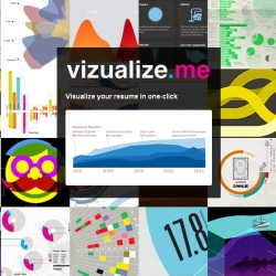 Vizualize.Me - turn your boring LinkedIn profile into a beautiful infographic in one-click!