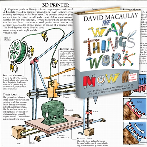 The Way Things Work Now by David Macaulay. A new update on one of my favorite childhood classics. (The mammoths!) Now with everything from 3D Printers, Hybrid Cars, Touch Screens, and beyond.