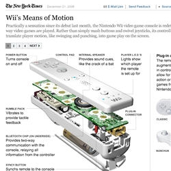 cute times article demystifying the wii.