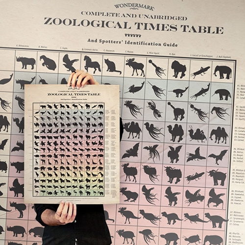 The Zoological Times Table by Wondermark (available in poster and 1000 piece puzzle form)